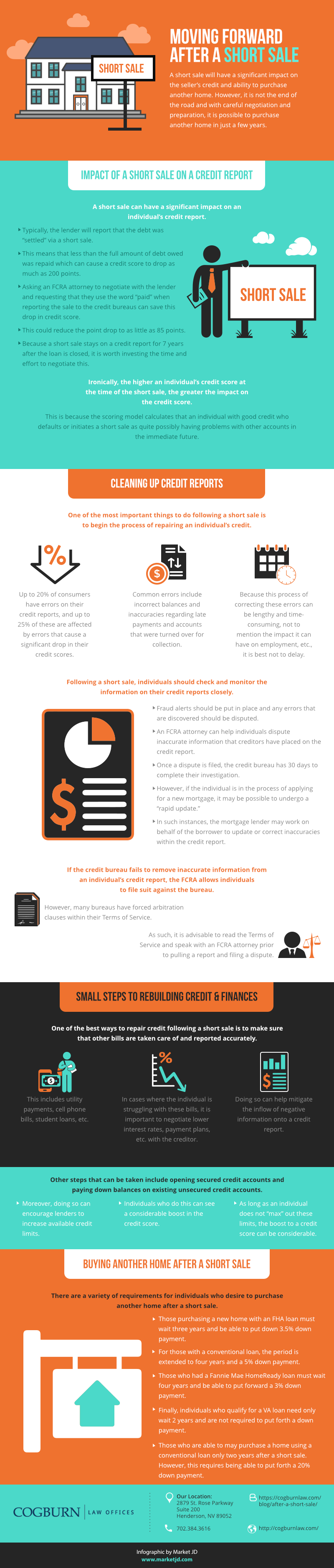 infographic_What To Do After a Short Sale