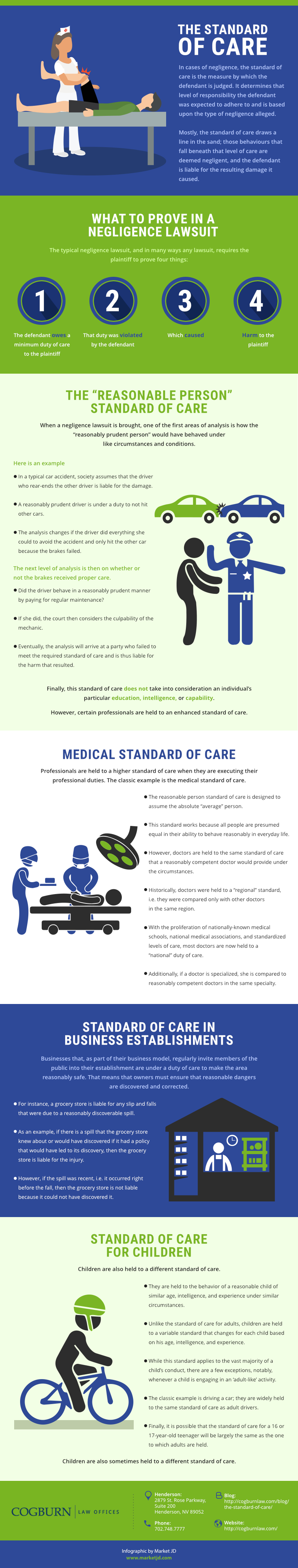 infographic_The Standard of Care in Negligence Lawsuits