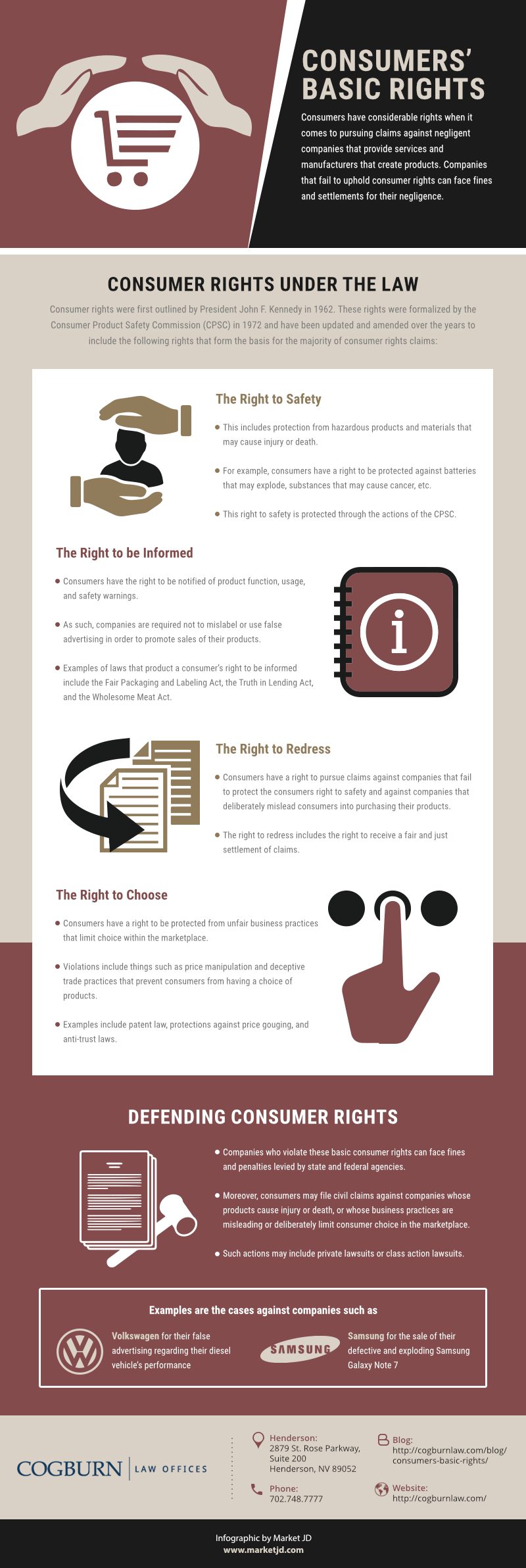 infographic_Basic Rights of Consumers