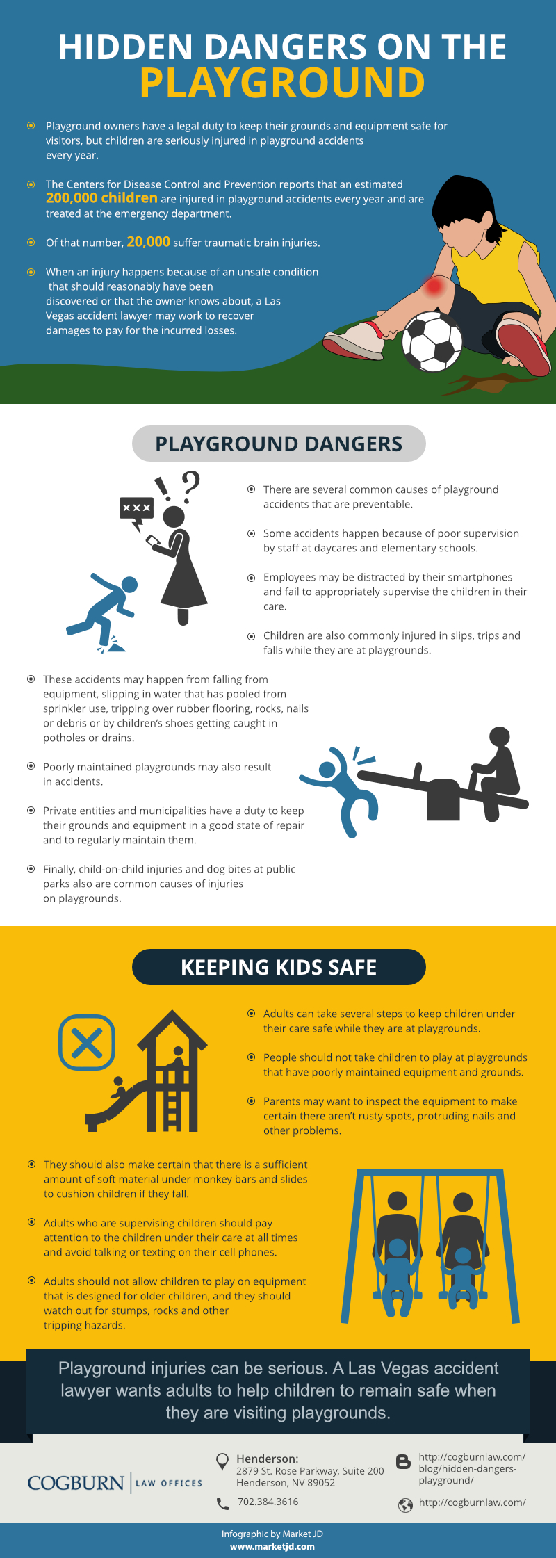 infographic_Hidden Dangers On The Playground