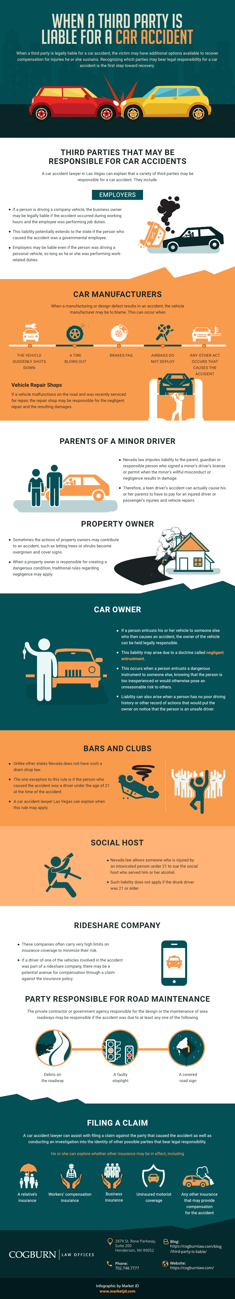 infographic_Third Party Car Accident Liability_car accident lawyer las vegas