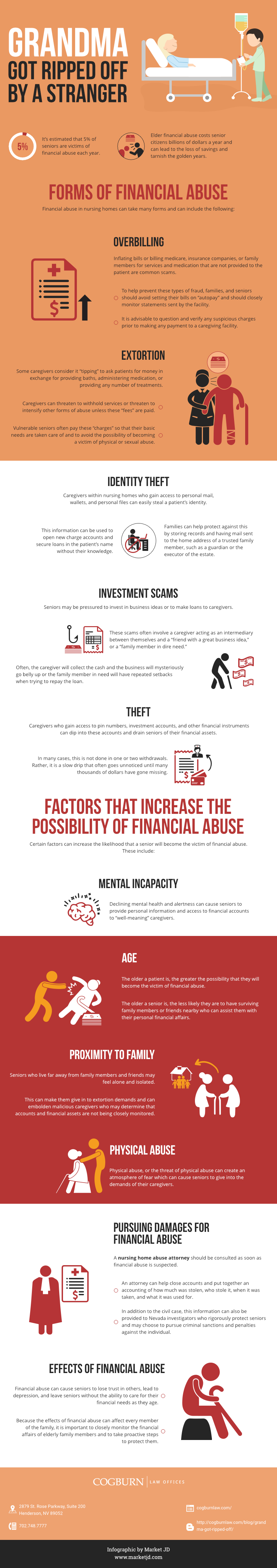 Elder Financial Abuse_infographic